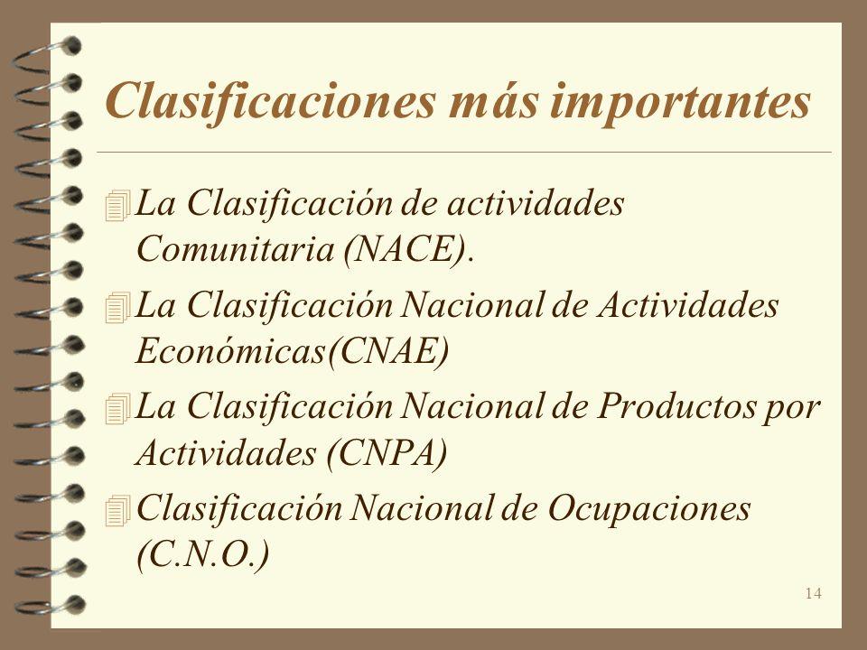 14 Clasificaciones más importantes La Clasificación de actividades Comunitaria (NACE). La Clasificación Nacional de Actividades Económicas(CNAE) La Cl