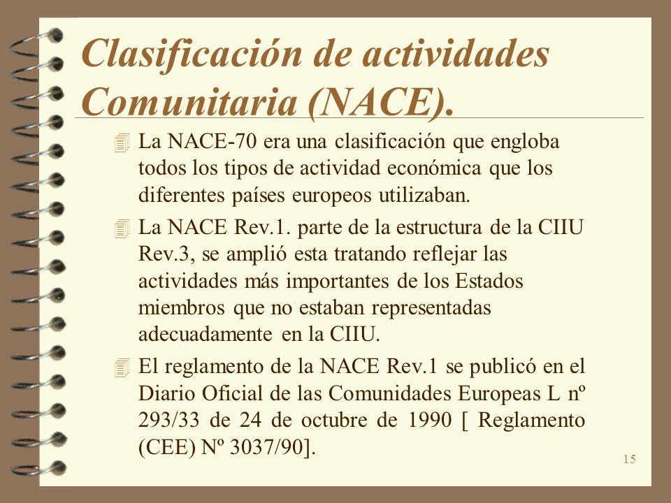 15 Clasificación de actividades Comunitaria (NACE). La NACE-70 era una clasificación que engloba todos los tipos de actividad económica que los difere