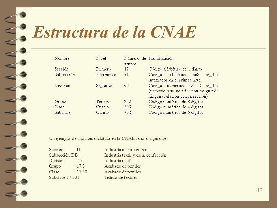 17 Estructura de la CNAE Un ejemplo de una nomenclatura en la CNAE sería el siguiente: SecciónDIndustria manufacturera Subsección DBIndustria textil y