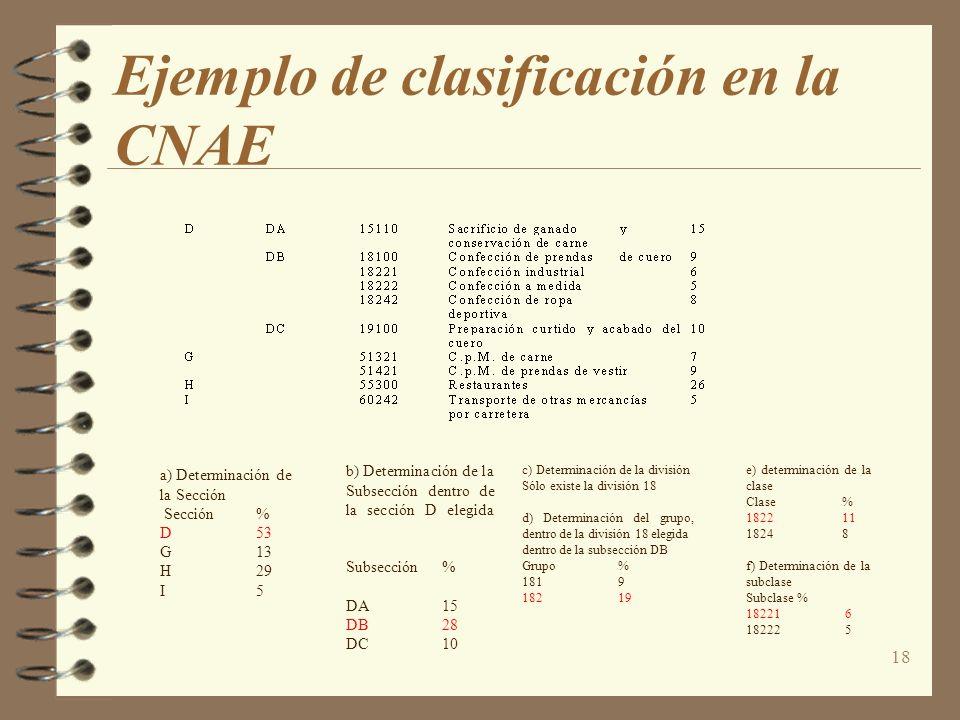18 Ejemplo de clasificación en la CNAE a) Determinación de la Sección Sección% D53 G13 H29 I5 b) Determinación de la Subsección dentro de la sección D