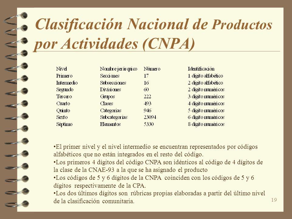 19 Clasificación Nacional de Productos por Actividades (CNPA) El primer nivel y el nivel intermedio se encuentran representados por códigos alfabético