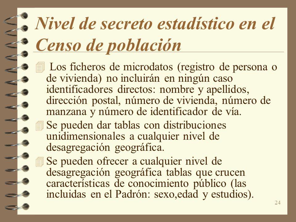 24 Nivel de secreto estadístico en el Censo de población 4 Los ficheros de microdatos (registro de persona o de vivienda) no incluirán en ningún caso