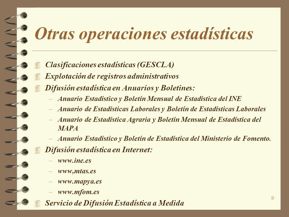 9 Otras operaciones estadísticas Clasificaciones estadísticas (GESCLA) Explotación de registros administrativos Difusión estadística en Anuarios y Bol
