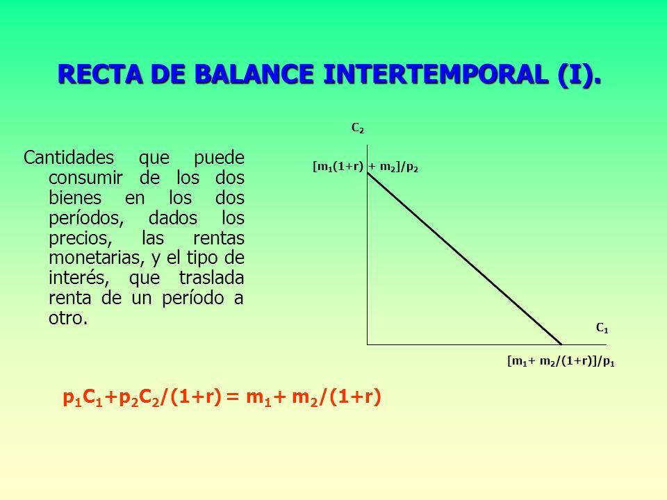 LECCION 9. LA ELECCION INTERTEMPORAL. José L. Calvo