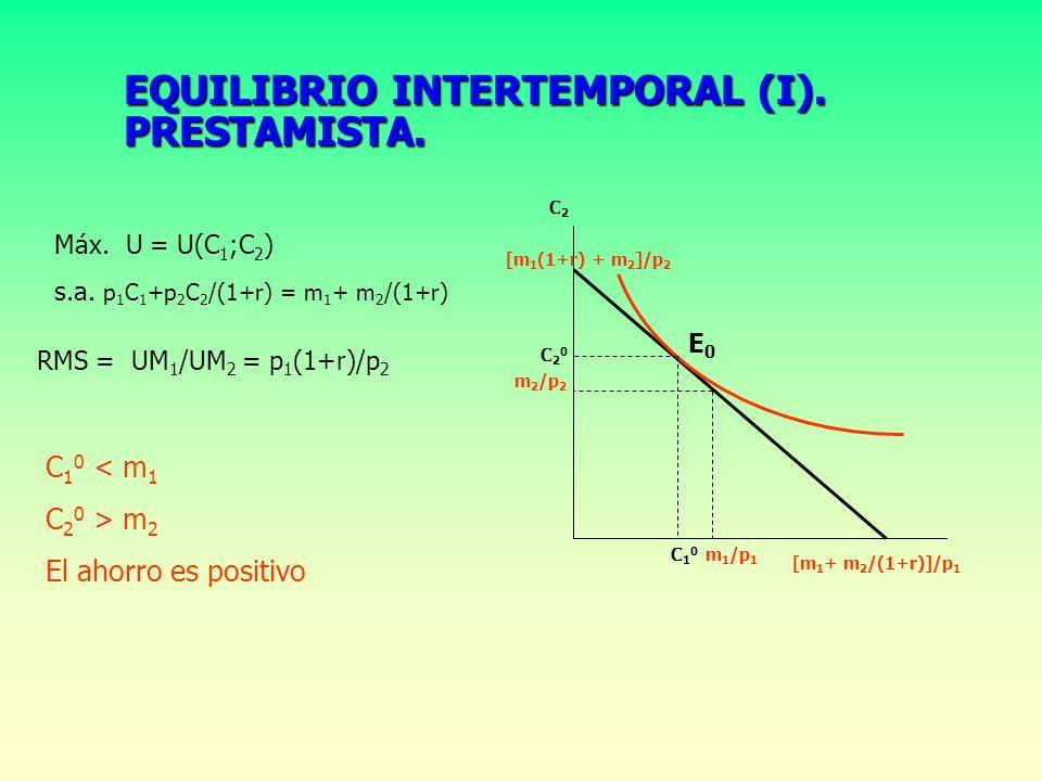 FUNCION DE UTILIDAD INTERTEMPORAL. Recoge la relación, en términos de bienestar, entre el consumo en diferentes períodos de tiempo. U = U(C 1 ;C 2 ) R