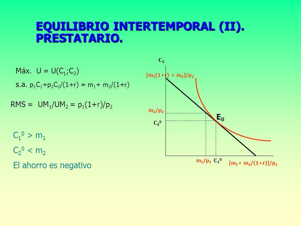 EQUILIBRIO INTERTEMPORAL (I). PRESTAMISTA. Máx. U = U(C 1 ;C 2 ) s.a. p 1 C 1 +p 2 C 2 /(1+r) = m 1 + m 2 /(1+r) RMS = UM 1 /UM 2 = p 1 (1+r)/p 2 [m 1