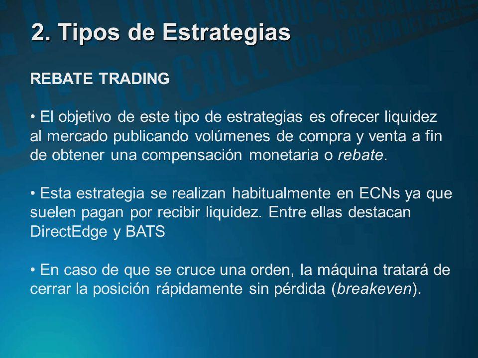 Estrategias basadas en proporcionar liquidez Obtención de compensaciones (rebates) a cambio de ofrecer liquidez -> Rebate Trading Creación de mercado