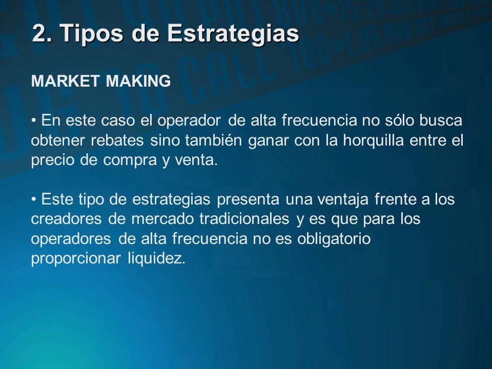 2. Tipos de Estrategias REBATE TRADING Este tipo de estrategias es habitual en valores muy líquidos y con poca volatilidad. Como contrapartida el volu