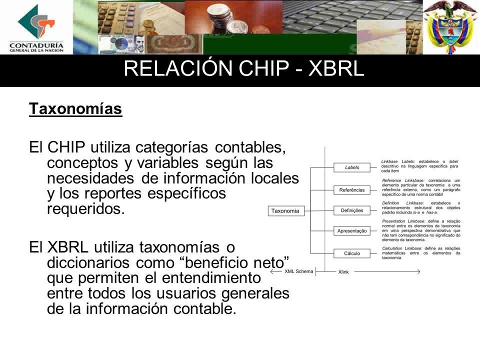 RELACIÓN CHIP - XBRL Taxonomías El CHIP utiliza categorías contables, conceptos y variables según las necesidades de información locales y los reporte