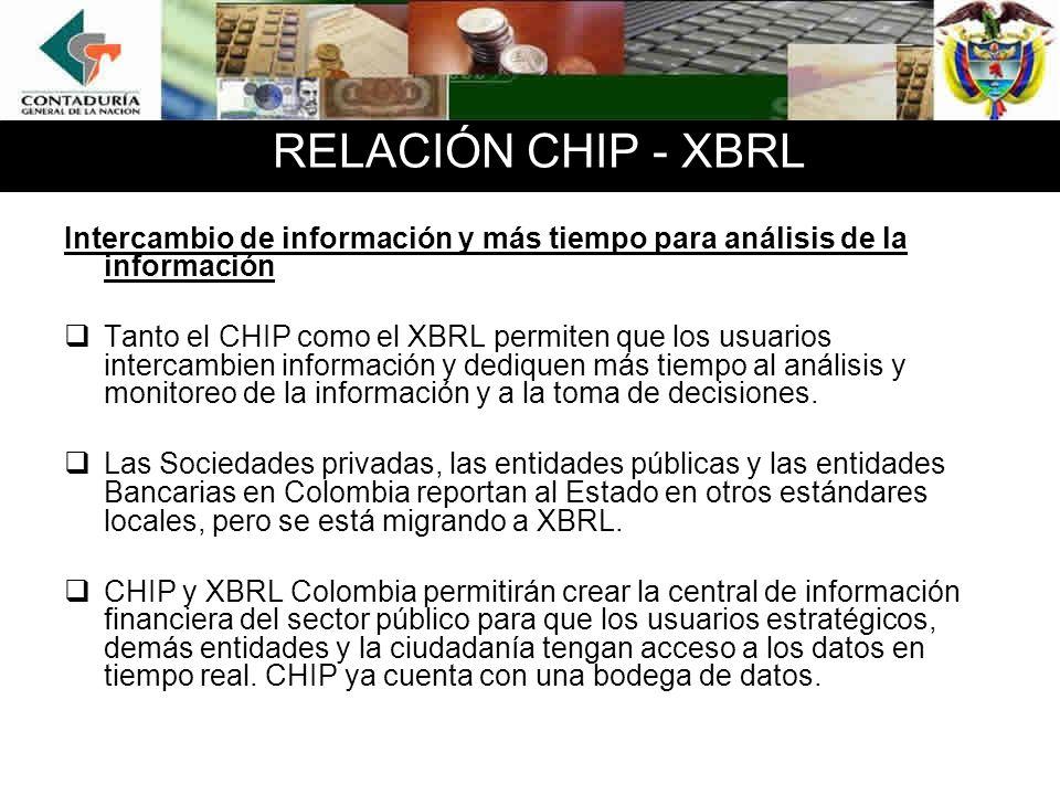 RELACIÓN CHIP - XBRL Intercambio de información y más tiempo para análisis de la información Tanto el CHIP como el XBRL permiten que los usuarios inte