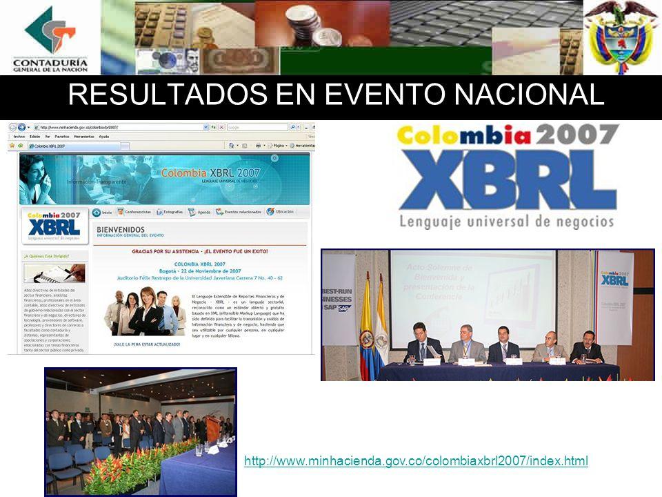 RESULTADOS EN EVENTO NACIONAL http://www.minhacienda.gov.co/colombiaxbrl2007/index.html