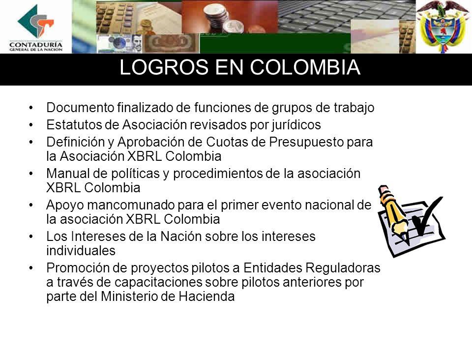 LOGROS EN COLOMBIA Documento finalizado de funciones de grupos de trabajo Estatutos de Asociación revisados por jurídicos Definición y Aprobación de C