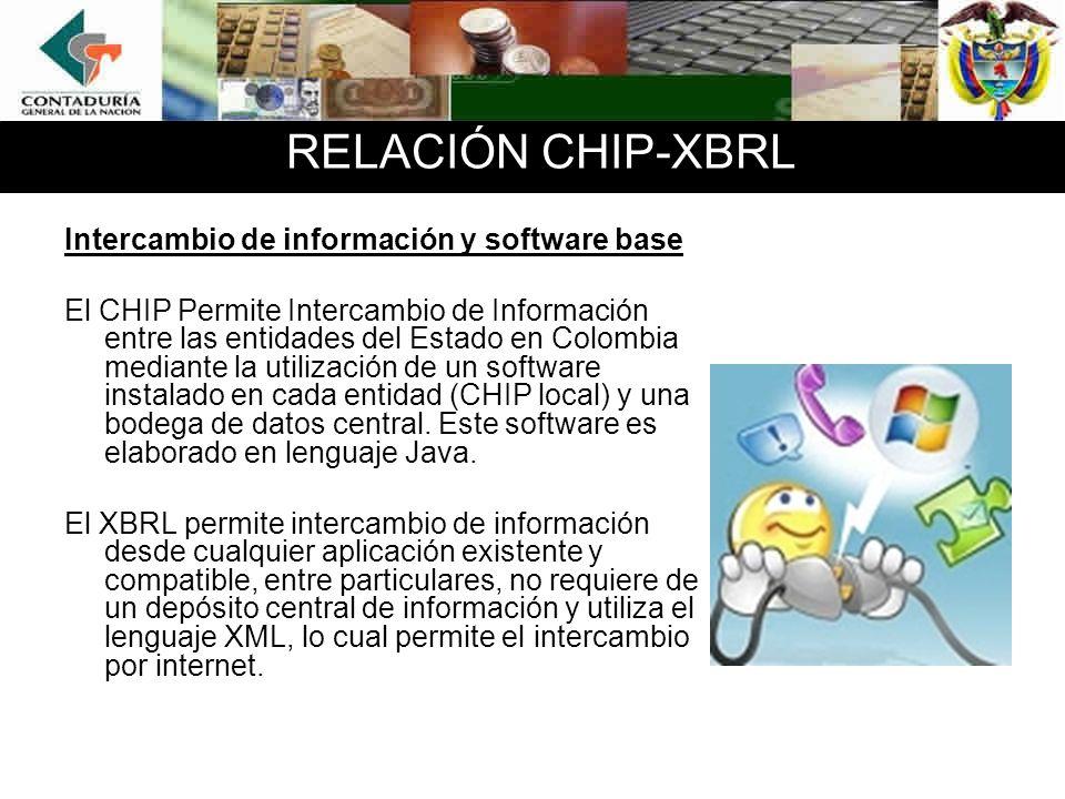 RELACIÓN CHIP-XBRL Intercambio de información y software base El CHIP Permite Intercambio de Información entre las entidades del Estado en Colombia me