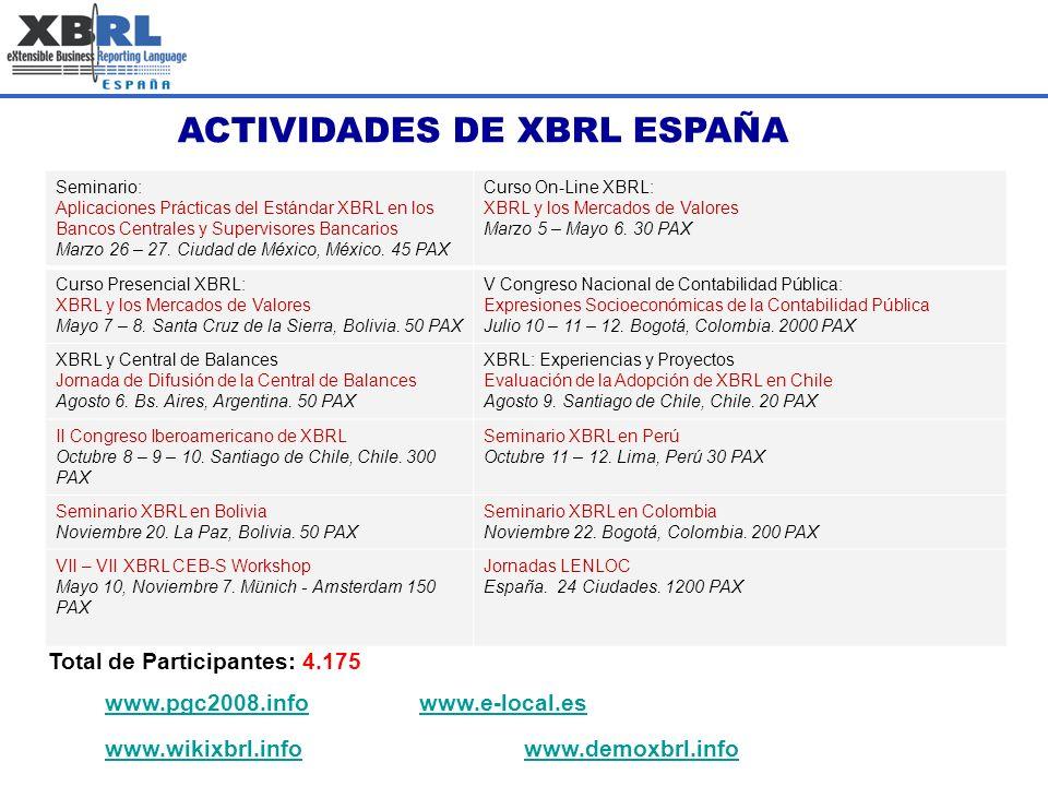 Seminario: Aplicaciones Prácticas del Estándar XBRL en los Bancos Centrales y Supervisores Bancarios Marzo 26 – 27.