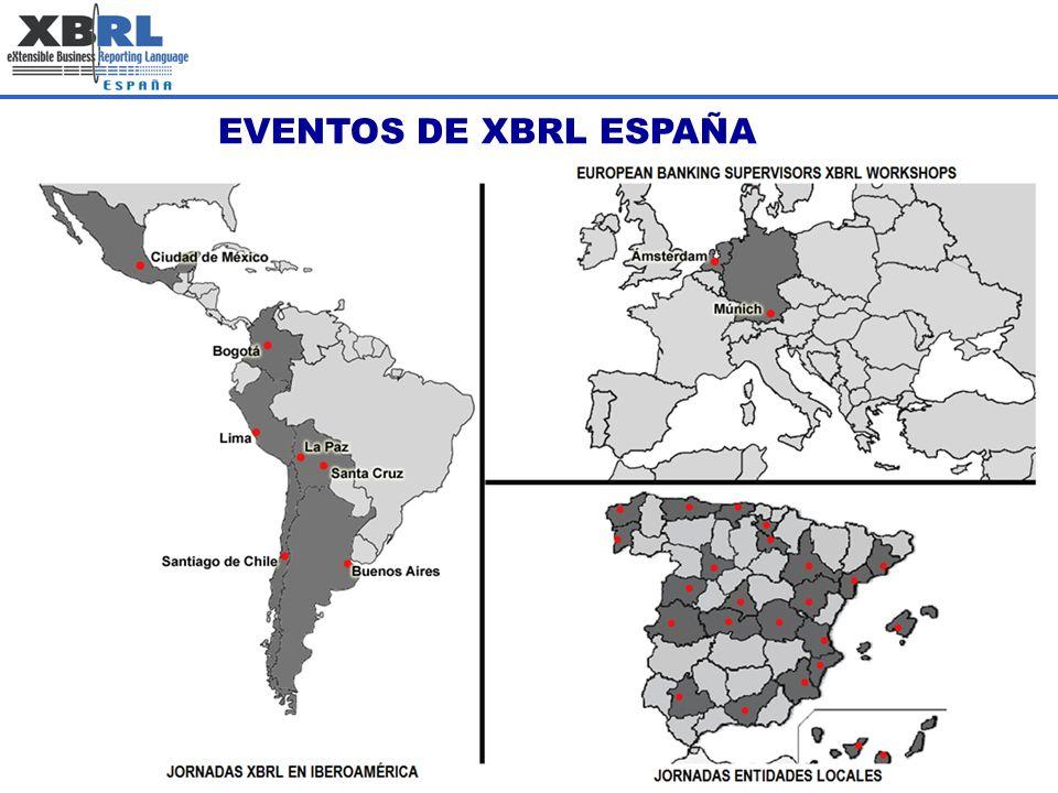 EVENTOS DE XBRL ESPAÑA