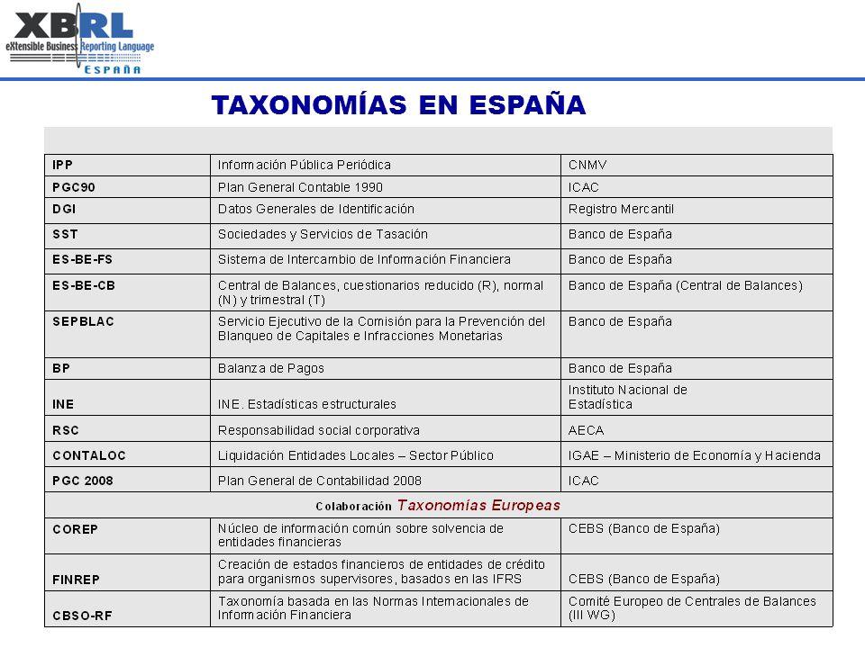 TAXONOMÍAS EN ESPAÑA