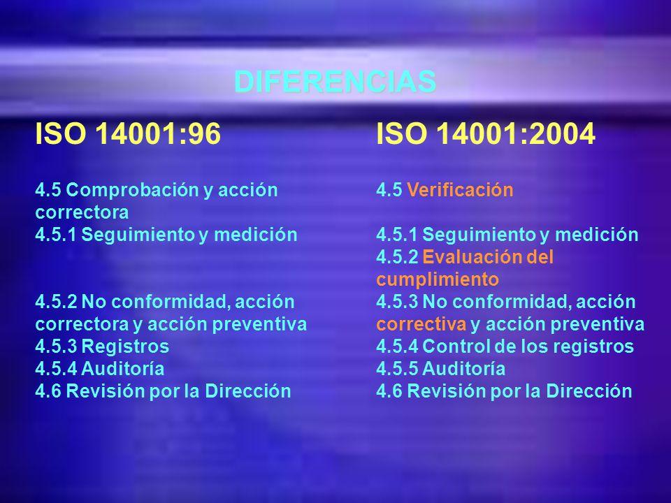 DIFERENCIAS ISO 14001:96 4.4 Implantación y funcionamiento 4.4.1 Estructura y responsabilidades 4.4.2 Formación, sensibilización y competencia 4.4.3 Comunicación 4.4.4 Documentación 4.4.5 Control de la documentación 4.4.6 Control operacional 4.4.7 Planes de emergencia y capacidad de respuesta ISO 14001:2004 4.4 Implantación y operación 4.4.1 Recursos, funciones, responsabilidad y autoridad 4.4.2 Competencia, formación y toma de conciencia 4.4.3 Comunicación 4.4.4 Documentación 4.4.5 Control de documentos 4.4.6 Control operacional 4.4.7 Preparación y respuesta ante emergencias