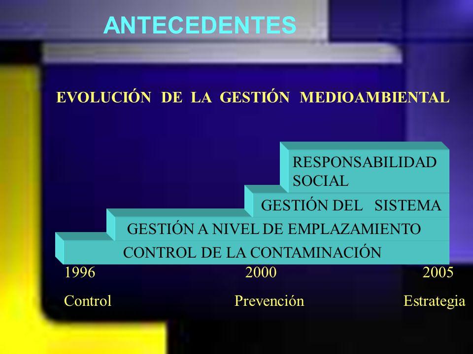 LA NORMA UNE EN ISO 14001:2004 NOVEDADES Por: José Luis Llorente Rabinal 16/06/2005