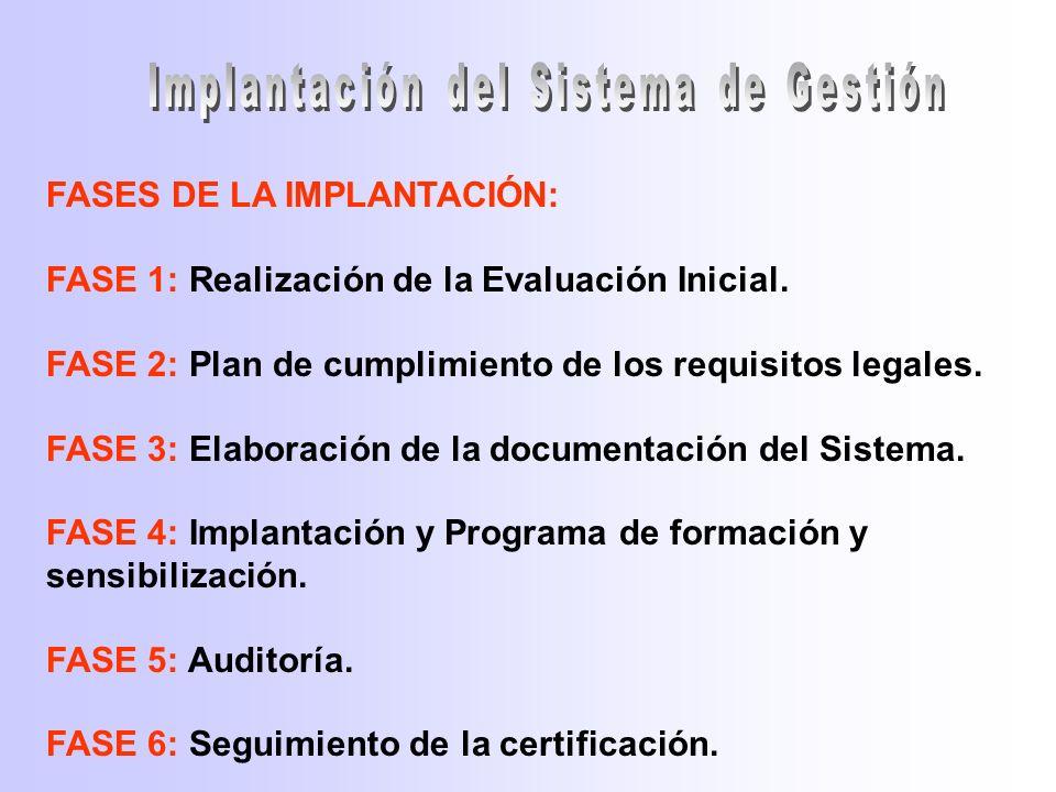 EVALUACIÓN INICIAL Identificación de legislación: Requisitos Necesidad de medidas : Resultado Plan de Acción : Cumplimiento y mejora Económico Medioambiental Evaluación de cumplimiento : Deficiencias o puntos débiles