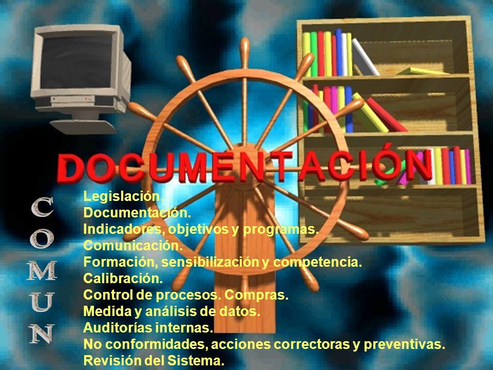 MANUAL Procedimientos Instrucciones, normas, legislación, otros. Registros