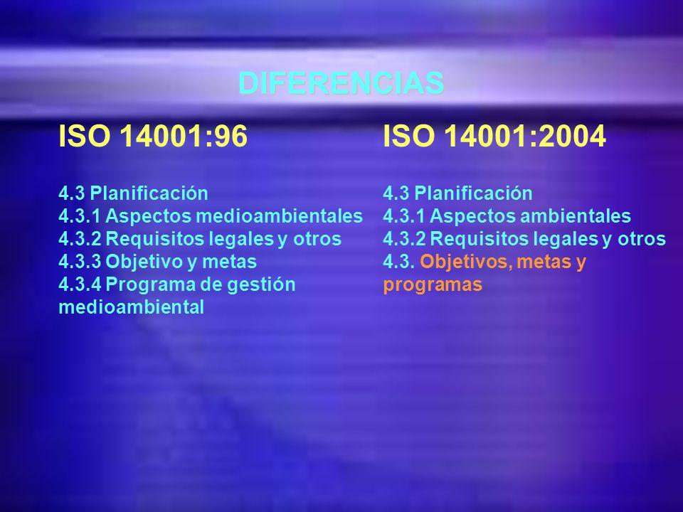 DIFERENCIAS ISO 14001:96 Indice Introducción 1. Objeto y campo de aplicación 2. Normas para consulta 3. Definiciones 4.1 Requisitos generales 4.2 Polí