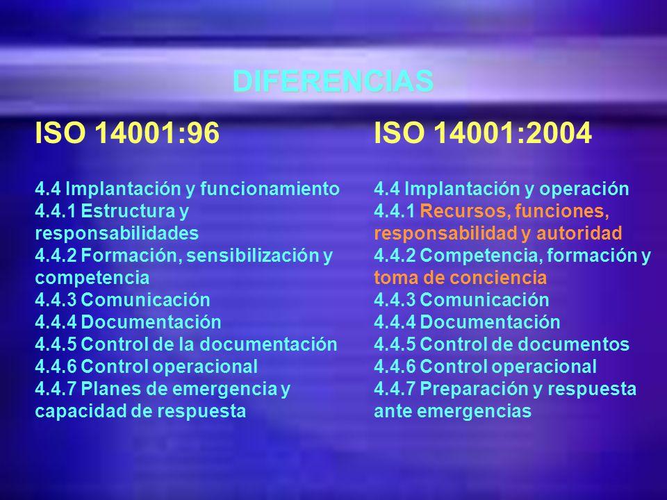 DIFERENCIAS ISO 14001:96 4.3 Planificación 4.3.1 Aspectos medioambientales 4.3.2 Requisitos legales y otros 4.3.3 Objetivo y metas 4.3.4 Programa de gestión medioambiental ISO 14001:2004 4.3 Planificación 4.3.1 Aspectos ambientales 4.3.2 Requisitos legales y otros 4.3.