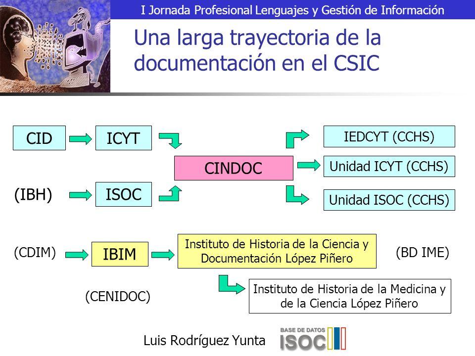 I Jornada Profesional Lenguajes y Gestión de Información Luis Rodríguez Yunta Una larga trayectoria de la documentación en el CSIC CINDOC IEDCYT (CCHS) Unidad ICYT (CCHS) Unidad ISOC (CCHS) ISOC ICYTCID (IBH) (CDIM) IBIM Instituto de Historia de la Ciencia y Documentación López Piñero Instituto de Historia de la Medicina y de la Ciencia López Piñero (BD IME) (CENIDOC)
