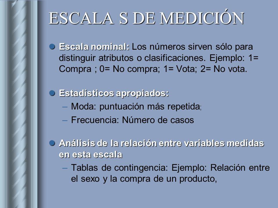 ESCALA S DE MEDICIÓN Escala nominal: Escala nominal: Los números sirven sólo para distinguir atributos o clasificaciones. Ejemplo: 1= Compra ; 0= No c