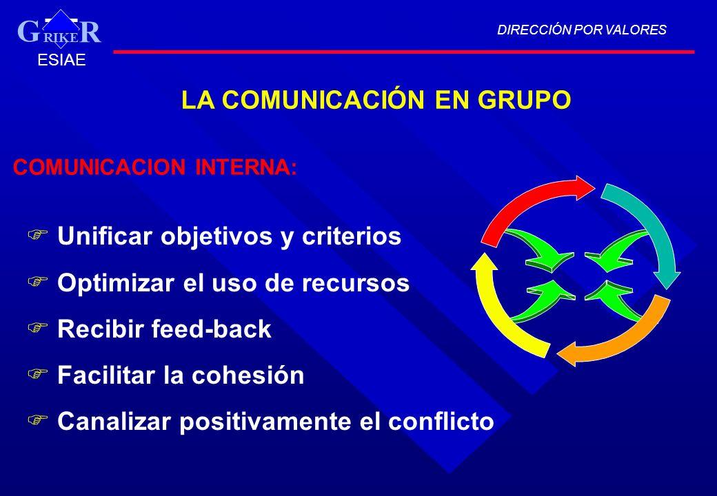 COMUNICACION INTERNA: F Unificar objetivos y criterios F Optimizar el uso de recursos F Recibir feed-back F Facilitar la cohesión F Canalizar positiva
