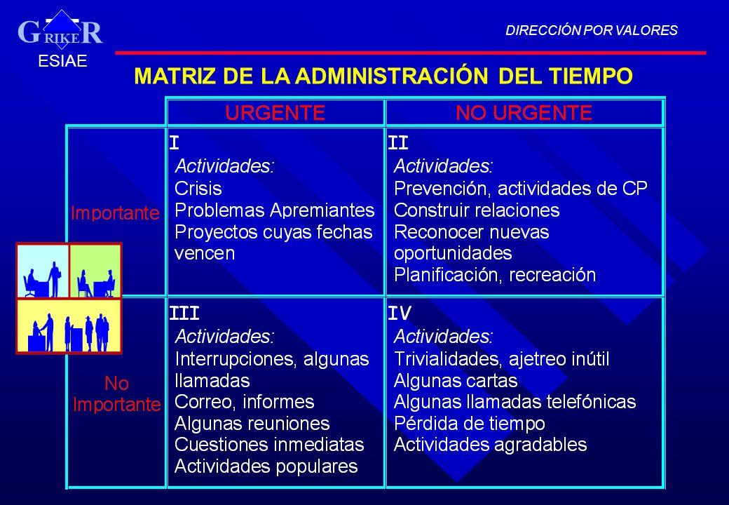 DIRECCIÓN POR VALORES RIKE R G ESIAE MATRIZ DE LA ADMINISTRACIÓN DEL TIEMPO