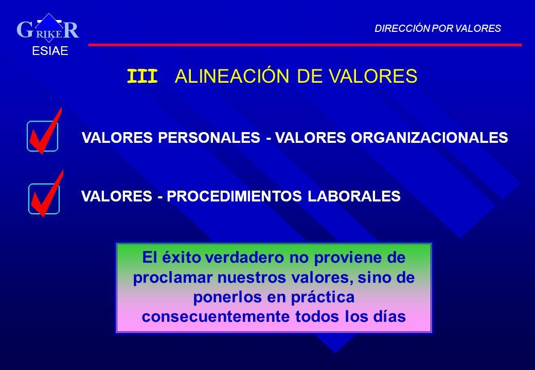 DIRECCIÓN POR VALORES RIKE R G ESIAE III ALINEACIÓN DE VALORES VALORES PERSONALES - VALORES ORGANIZACIONALES VALORES - PROCEDIMIENTOS LABORALES El éxi