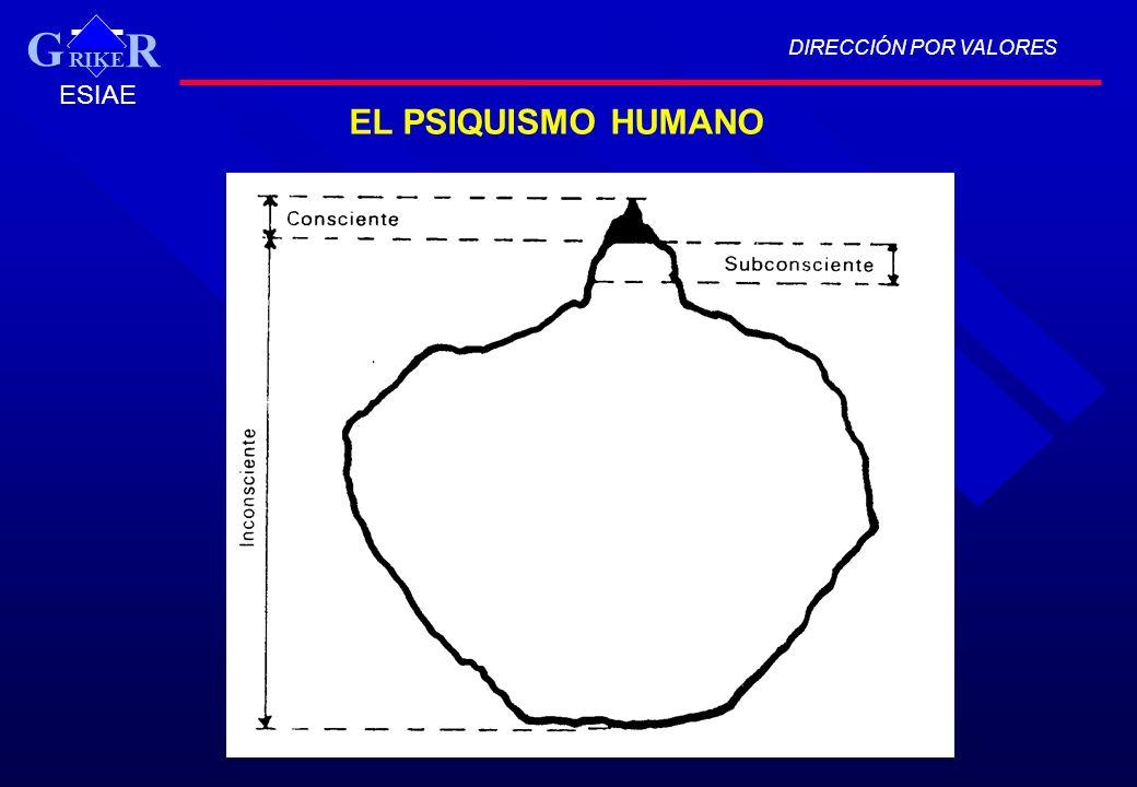 DIRECCIÓN POR VALORES RIKE R G ESIAE EL PSIQUISMO HUMANO