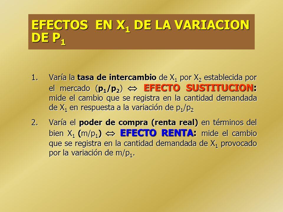LECCION 5. LA ECUACION DE SLUTSKY. José L. Calvo