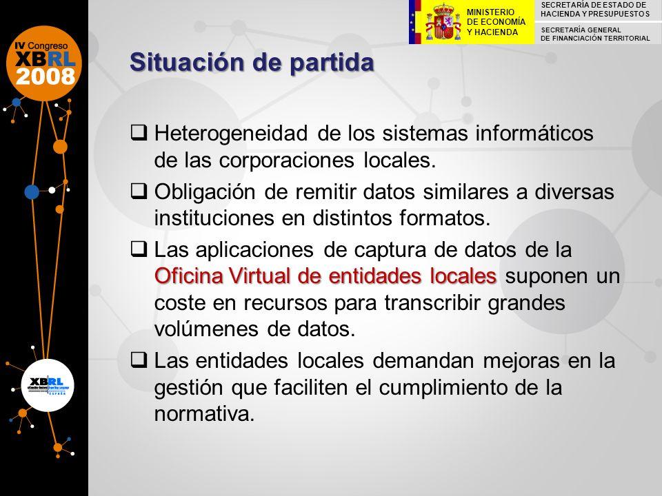 Situación de partida Heterogeneidad de los sistemas informáticos de las corporaciones locales. Obligación de remitir datos similares a diversas instit
