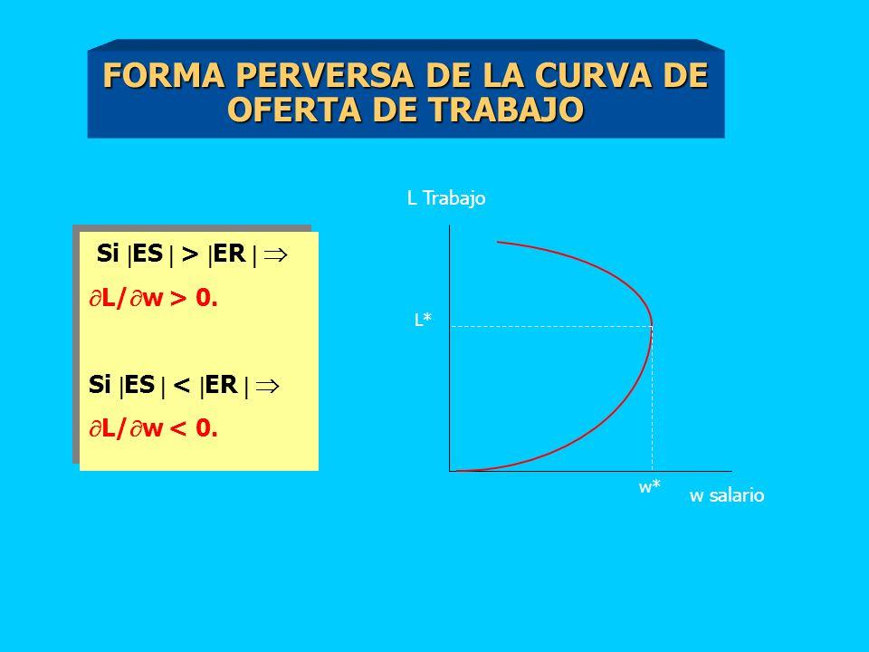 C [m+w 0 T]/p m/p 0 T l l0l0 C0C0 [m+w 1 T]/ p C1C1 l1l1 Tg = w/p 0 Tg = w/p 1 Tg < tg w 1 > w 0 L0L0 L1L1 E0E0 E1E1 A l ES ES < ER ES < ER ES = E 0 A