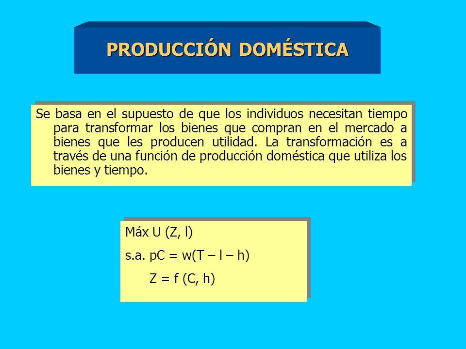 C [m+wT]/p m/p 0 T l l0l0 C0C0 [m+ wL 0 + w 1 (T-L 0 )]/p l1l1 w 1 L > L 0 L0L0 L1L1 E0E0 E1E1 SÓLO EFECTO SUSTITUCIÓN HORAS EXTRAORDINARIAS