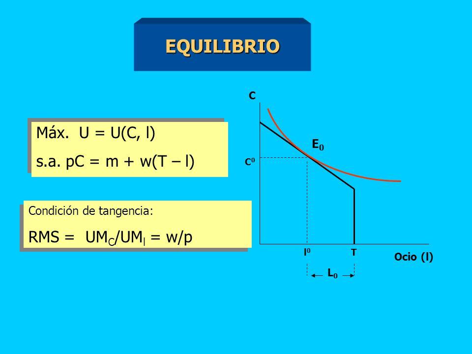 EQUILIBRIO Máx.U = U(C, l) s.a. pC = m + w(T – l) Máx.