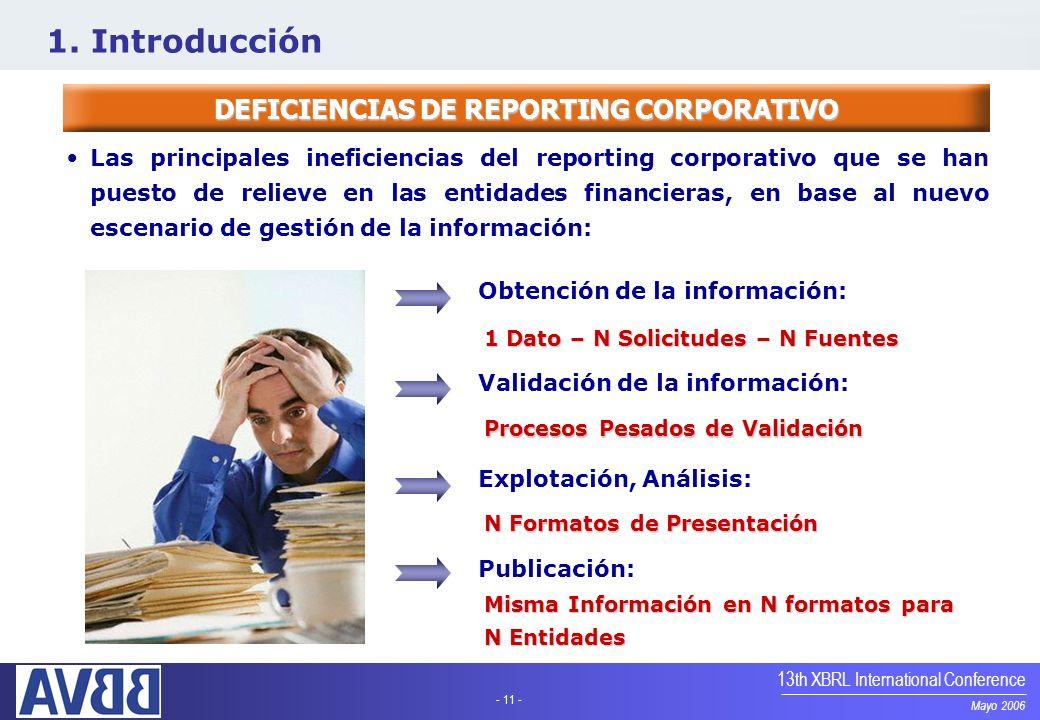 - 11 - Mayo 2006 13th XBRL International Conference DEFICIENCIAS DE REPORTING CORPORATIVO Las principales ineficiencias del reporting corporativo que