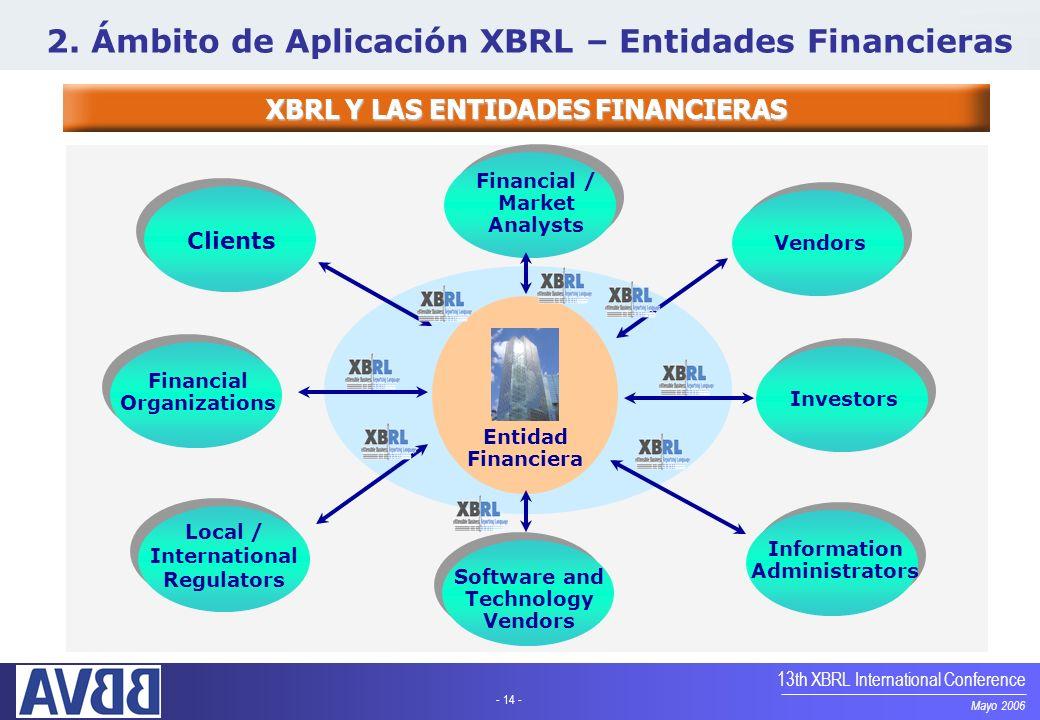 - 14 - Mayo 2006 13th XBRL International Conference XBRL Y LAS ENTIDADES FINANCIERAS Entidad Financiera Clients Financial Organizations Local / Intern