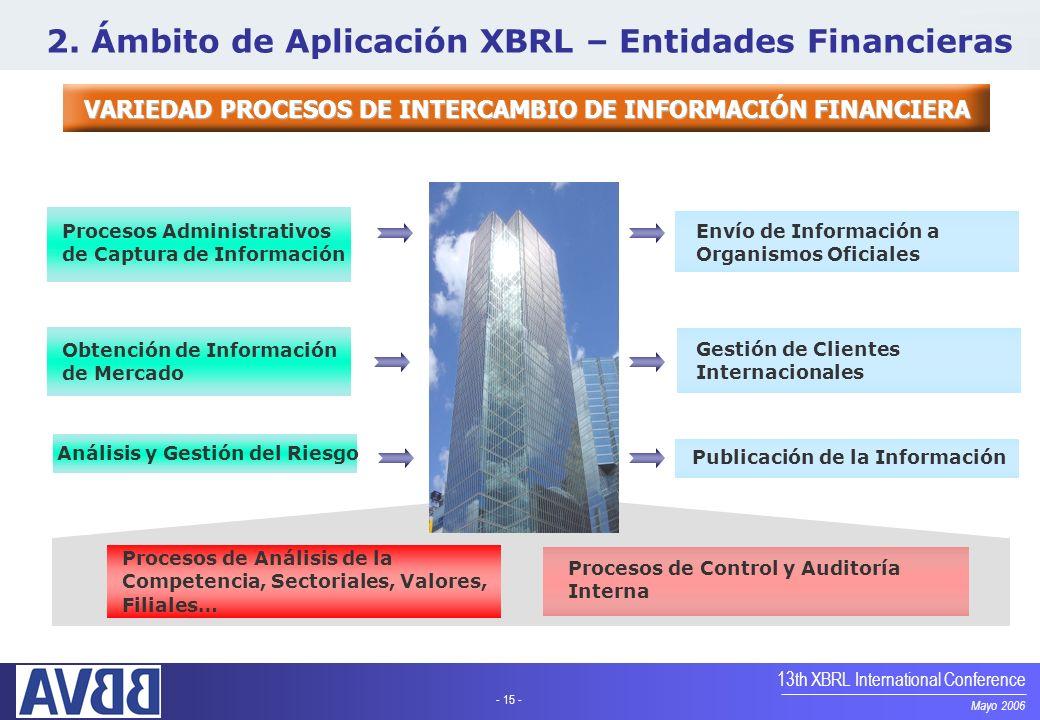 - 15 - Mayo 2006 13th XBRL International Conference VARIEDAD PROCESOS DE INTERCAMBIO DE INFORMACIÓN FINANCIERA Procesos Administrativos de Captura de