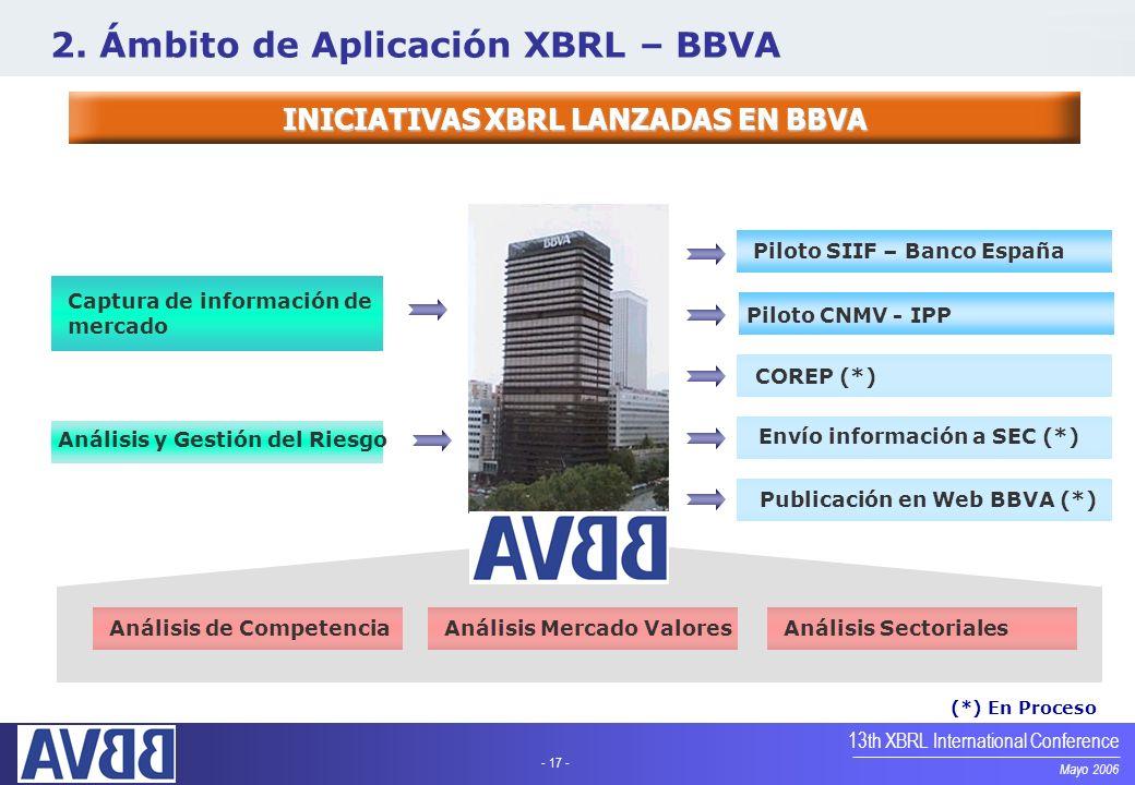 - 17 - Mayo 2006 13th XBRL International Conference INICIATIVAS XBRL LANZADAS EN BBVA Captura de información de mercado Piloto SIIF – Banco España Pil