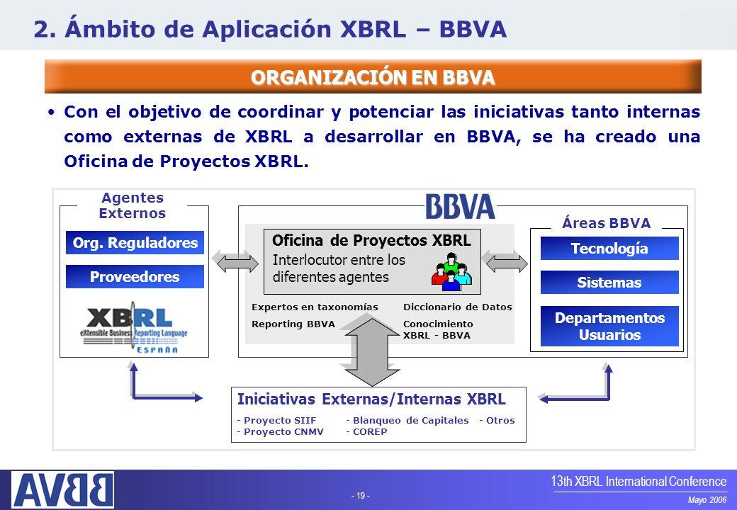 - 19 - Mayo 2006 13th XBRL International Conference ORGANIZACIÓN EN BBVA Con el objetivo de coordinar y potenciar las iniciativas tanto internas como