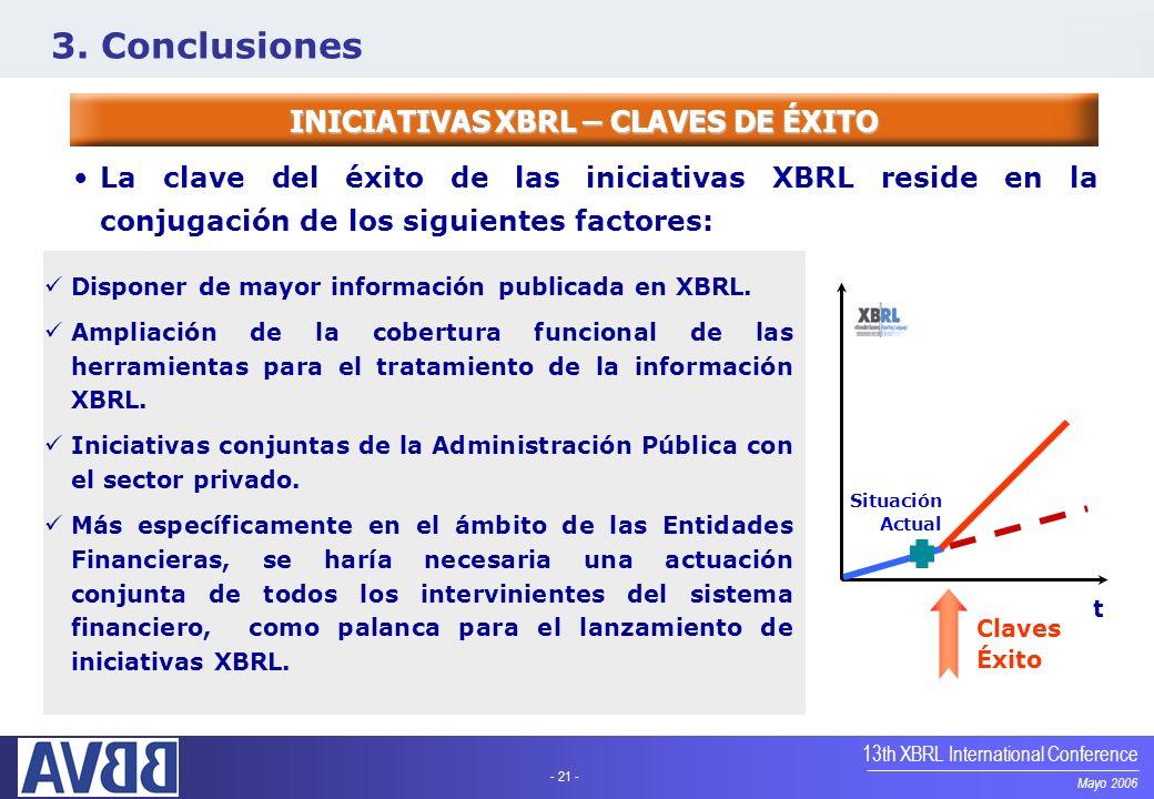 - 21 - Mayo 2006 13th XBRL International Conference INICIATIVAS XBRL – CLAVES DE ÉXITO La clave del éxito de las iniciativas XBRL reside en la conjuga