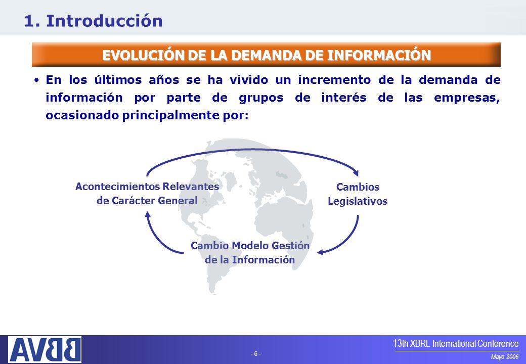 - 17 - Mayo 2006 13th XBRL International Conference INICIATIVAS XBRL LANZADAS EN BBVA Captura de información de mercado Piloto SIIF – Banco España Piloto CNMV - IPP COREP (*) Envío información a SEC (*) Publicación en Web BBVA (*) Análisis de CompetenciaAnálisis Mercado ValoresAnálisis Sectoriales Análisis y Gestión del Riesgo (*) En Proceso 2.