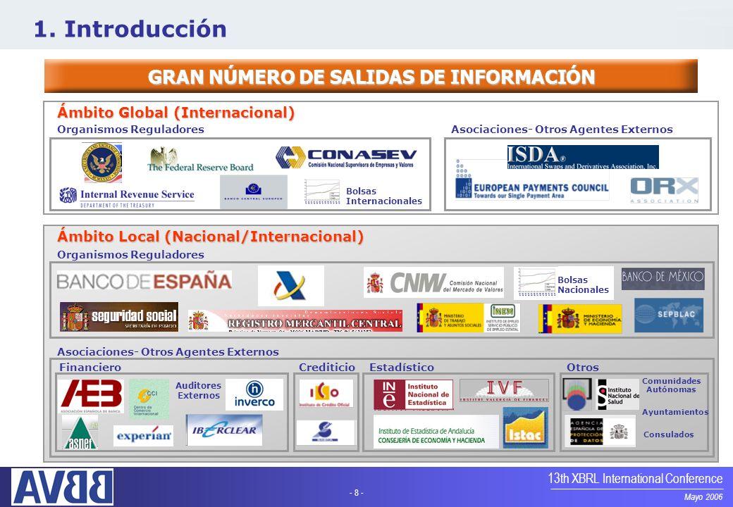 - 19 - Mayo 2006 13th XBRL International Conference ORGANIZACIÓN EN BBVA Con el objetivo de coordinar y potenciar las iniciativas tanto internas como externas de XBRL a desarrollar en BBVA, se ha creado una Oficina de Proyectos XBRL.