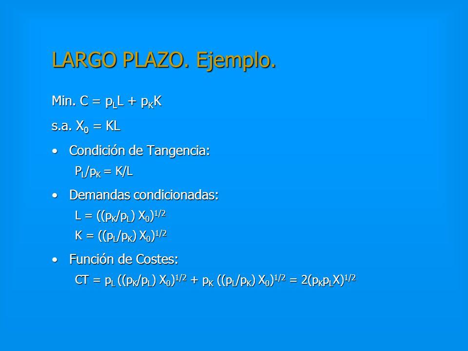 LARGO PLAZO. Variaciones en el precio relativo de los factores. La variación en el precio relativo de los factores provoca un efecto sustitución y un