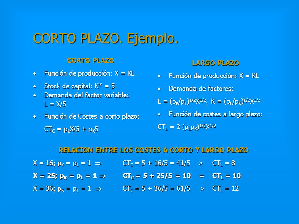 CORTO PLAZO. Función de Costes Totales. Relación entre Costes Totales a corto y Costes Totales a largo plazo. CT C (X) = p K K* + p L L(X)CT C (X) = p