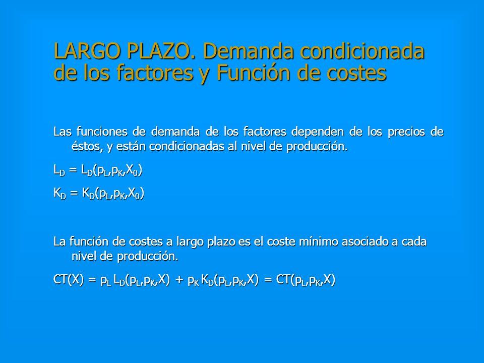 LARGO PLAZO. Formalización y Condición de Tangencia. Objetivo:Objetivo: Mínimo coste para un determinado nivel de produción. Formalización:Formalizaci