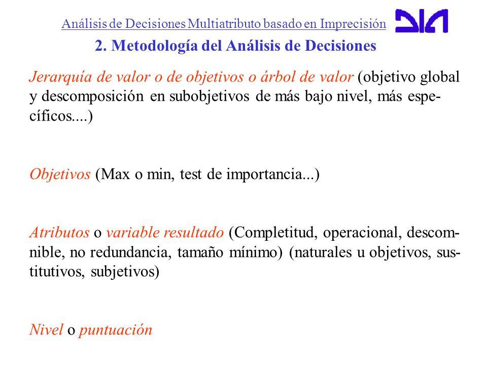 Análisis de Decisiones Multiatributo basado en Imprecisión 2. Metodología del Análisis de Decisiones Jerarquía de valor o de objetivos o árbol de valo