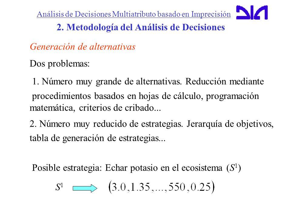 Análisis de Decisiones Multiatributo basado en Imprecisión 2. Metodología del Análisis de Decisiones Generación de alternativas Dos problemas: 1. Núme